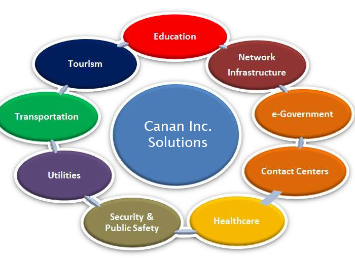 CananInc_Solutions-700x509_2